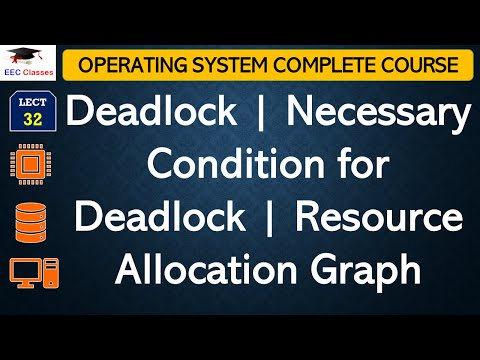 Deadlock | Necessary Condition for Deadlock | Resource Alloc