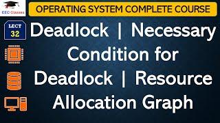 Deadlock   Necessary Condition for Deadlock   Resource Allocation Graph