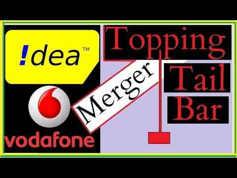 nse live trading -topping tail bar strategy- idea and vodaphone merger news - date 20 march 2017