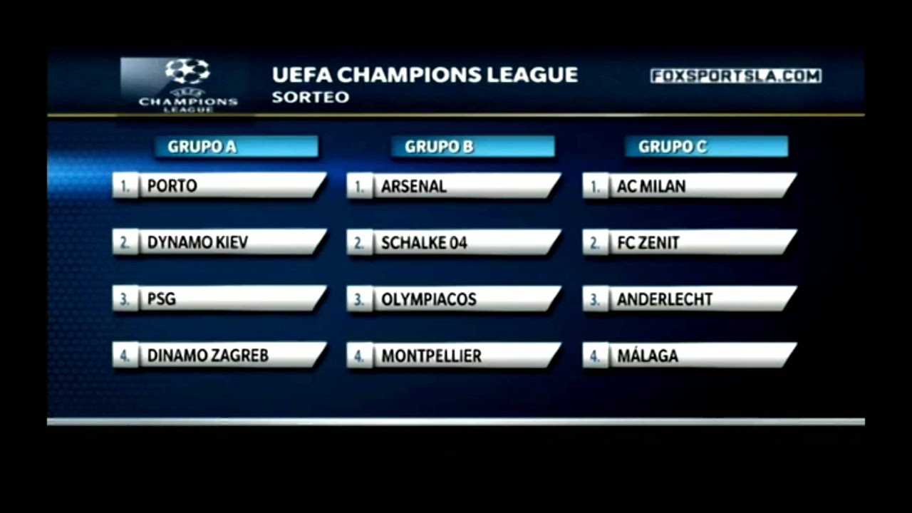 Sorteo Champion League Gallery: Sorteo UEFA Champions League 2012-2013 (Fase De Grupos