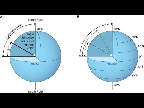 Earth Geometry  - GI Online Academy
