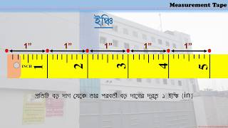 Quality Training project :: How to read Measurement Tape