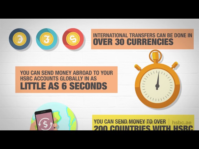 Facts about HSBC International Money Transfers - The Home Project