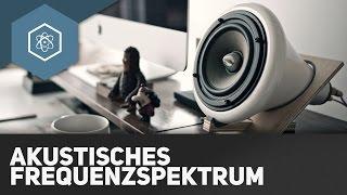 Akustisches Frequenzspektrum