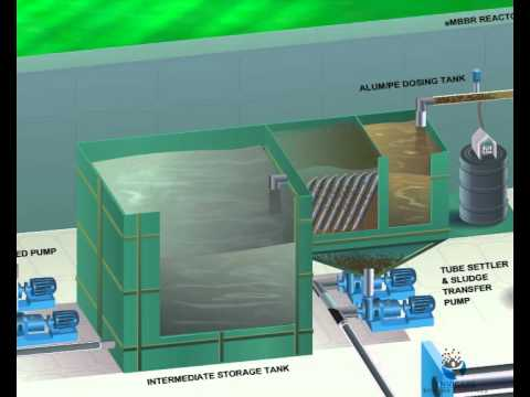 Sewage Treatment Plant Stp From Envicare Technologies
