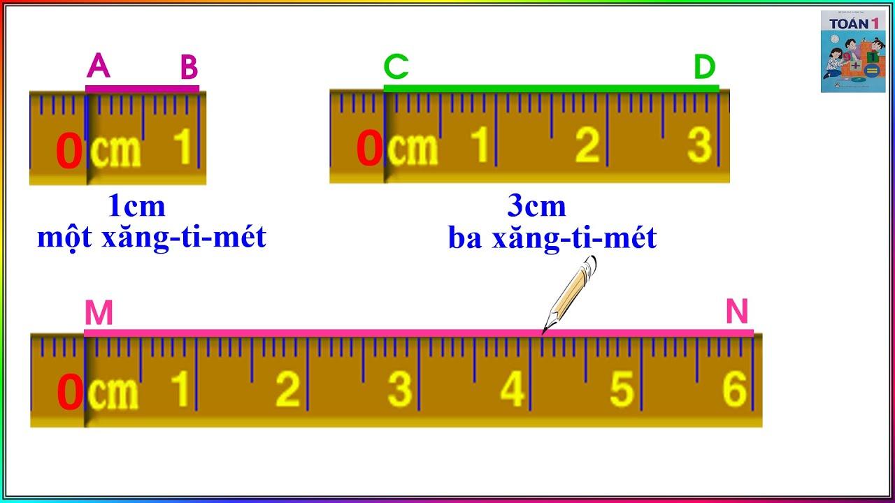 Toán: Xăng-ti-mét. Đo độ dài (tuần 22).