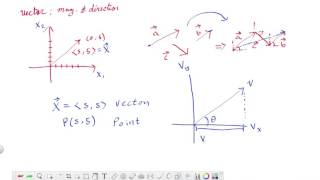 Lesson 0.13 - Getting familiar with vector notations and symbols in college physics