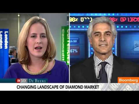 The Changing Landscape of the Diamond Market