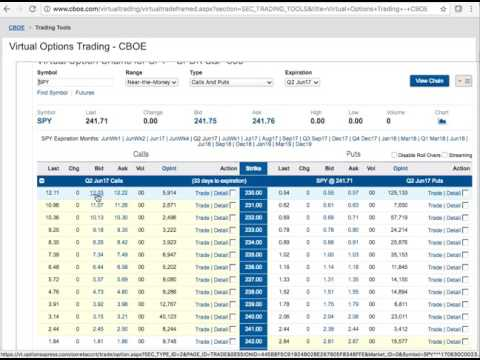 CBOE Virtual Trade Simple Option Chains