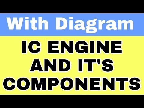#icengine #componentofic #automobileengineering