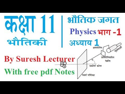 11th class Physics in Hindi Medium Chapter 1   भौतिकी विज्ञान कक्षा 11    Physical World Part 1