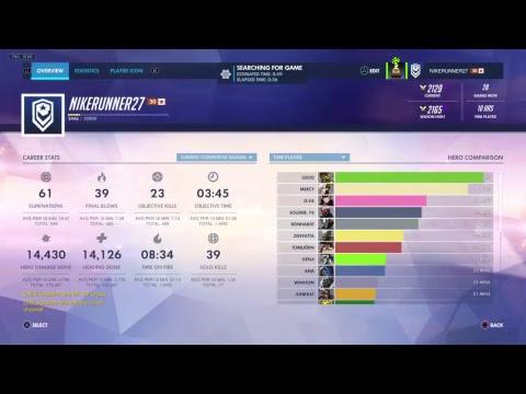 Overwatch still still climbing