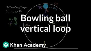 Bowling ball in vertical loop | Centripetal force and gravitation | Physics | Khan Academy