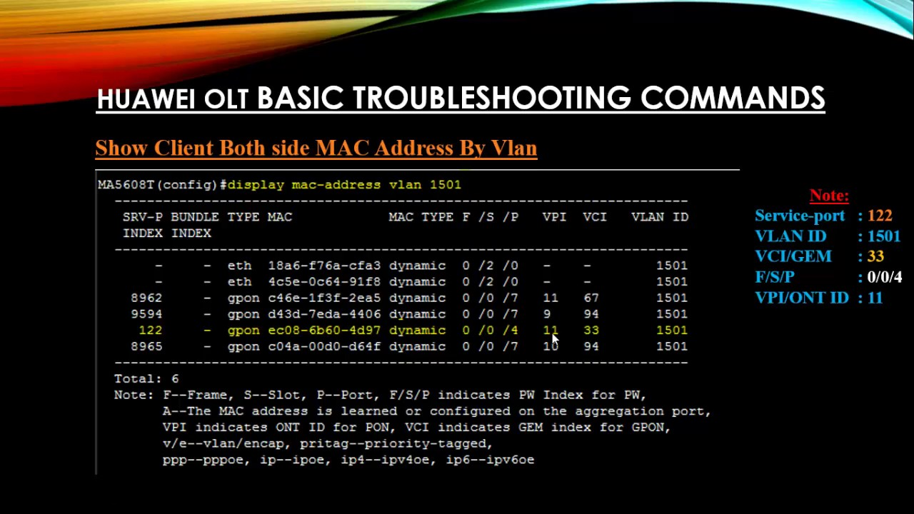 GPON Huawei OLT Basic Troubleshooting commands part 2