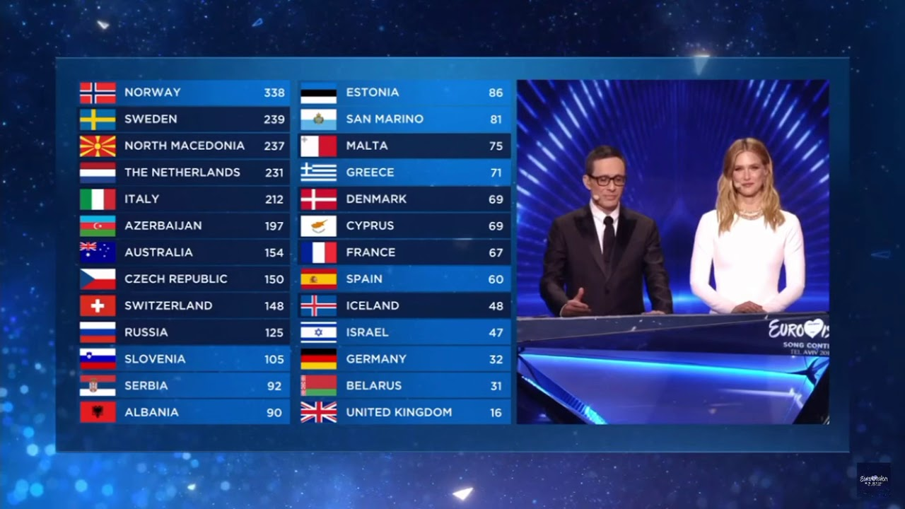 Icland rise a Palestine فلسطين flag in the middle of Eurovision Song Contest in Israel Tel Aviv