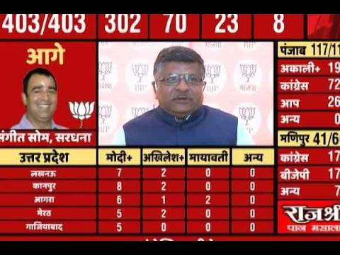 ABP Results   Winning 303 seats is a revolution,tectonic shift, says Ravi Shankar Prasad
