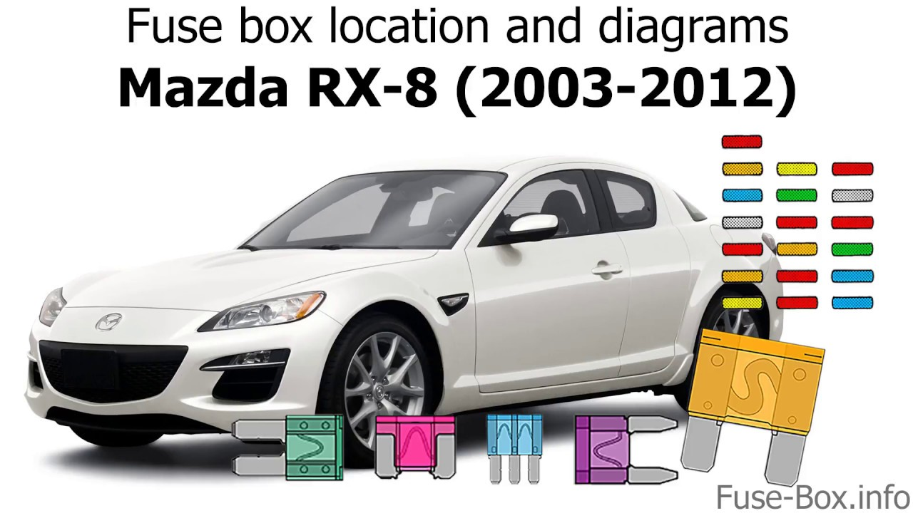 [SCHEMATICS_4NL]  Fuse box location and diagrams: Mazda RX-8 (2003-2012) - YouTube | 2008 Mazda Rx 8 Fuse Box Diagram |  | YouTube