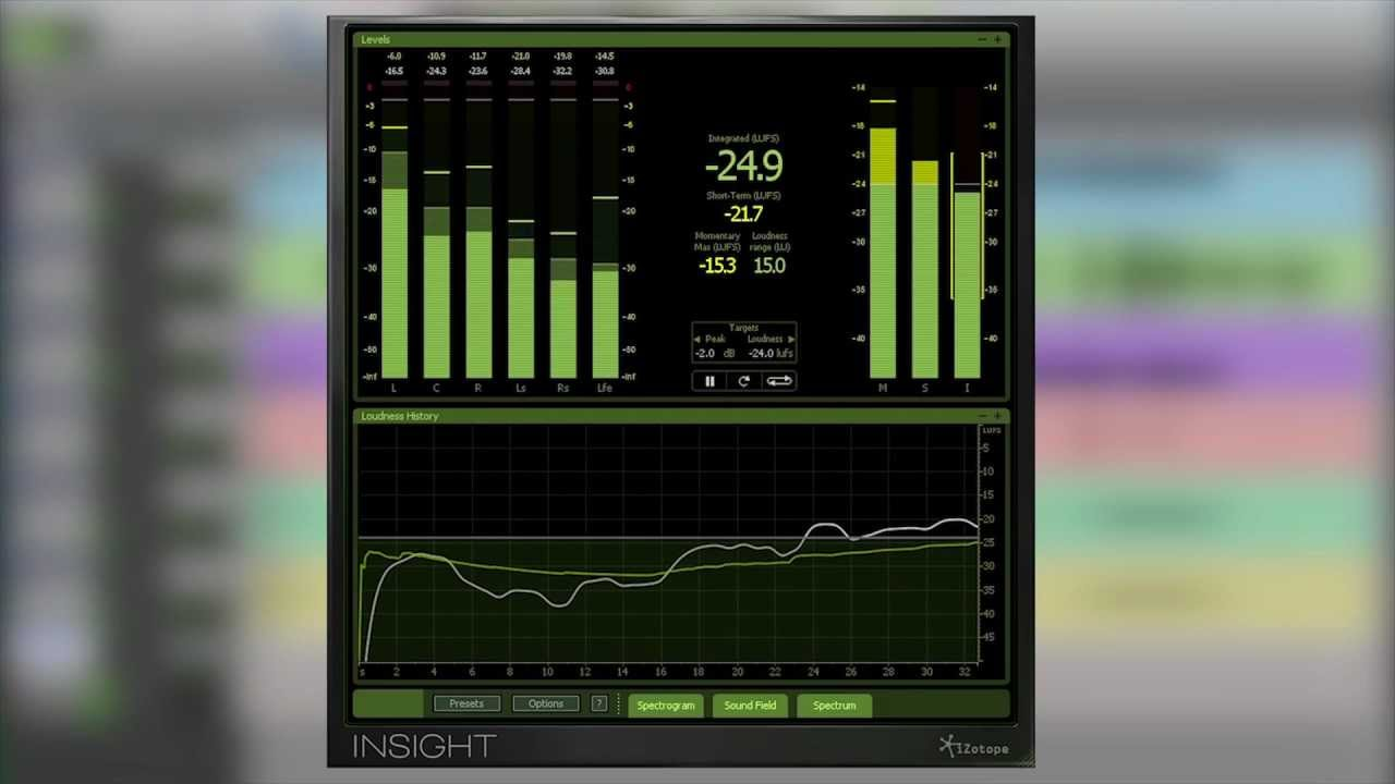 Mixing for Loudness Compliance - iZotope Insight