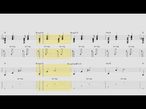 The Neighbourhood - Wires (Acoustic Tabs) + PDF