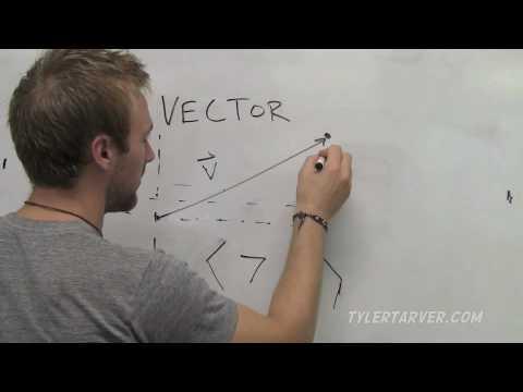 Geometry: 8-6 Vectors