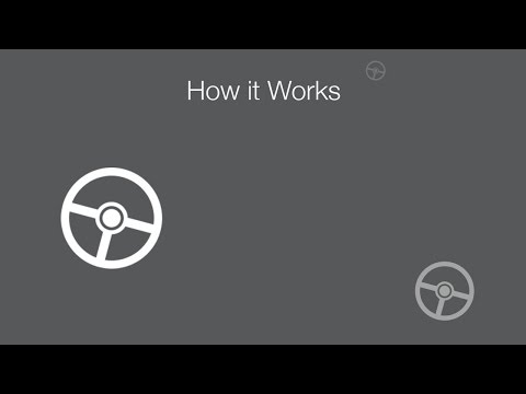 How it Works - Tripves