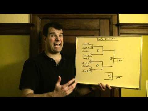 FIVB Tutorial - Single elimination format.