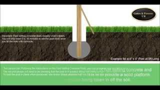How To Fit Fence, Gate Posts