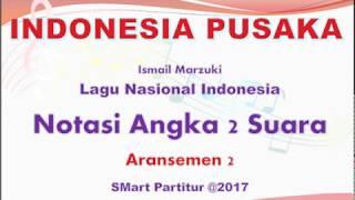 Indonesia Pusaka – Arr. II – 2 Suara| Teks Kor Lagu Nasional Not Angka