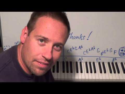 Piano Lesson Vivir Mi Vida Mark Anthony Latin Salsa Style CORRECT Tutorial COOL Way To Play It!