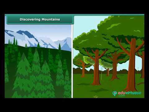 Living Organisms and their surroundings | Class 6 | Science | CBSE | ICSE | FREE Tutorial