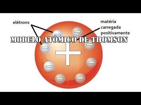 Modelo Atômico De Thomson Modelo Pudim De Ameixa