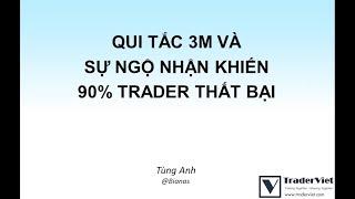 Vì sao 90% Trader thất bại - Quản Lý Rủi Ro Trong Trading mà Trader không thể bỏ qua - Quy tắc 3M