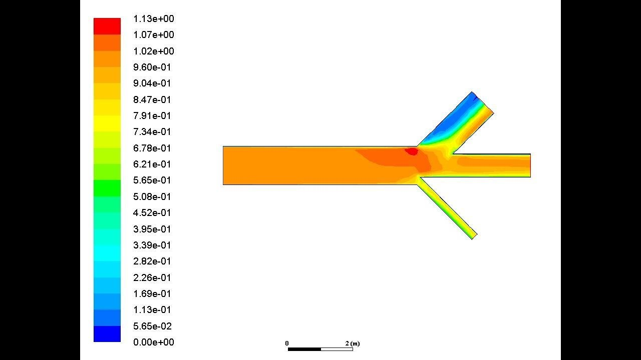 ansys fluent 18.0 users guide