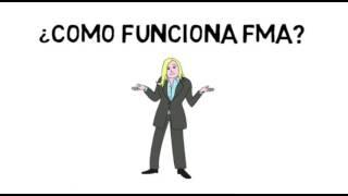 FMA System Sistema de Ayuda Mutua Financiera
