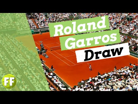 Roland Garros 2020 Draw Breakdown | The Foot Fault Podcast