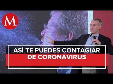 López-Gatell explica cómo se transmite el covid-19