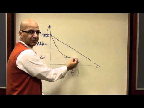 Sales Training Video #59 - Attention Span Listening Curve When Doing a Sales Presentation
