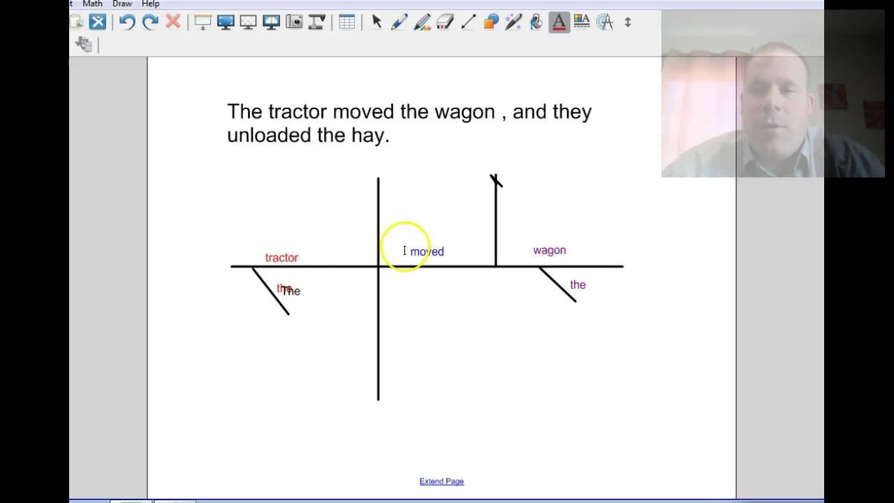 How to diagram compound sentences youtube how to diagram compound sentences ccuart Images