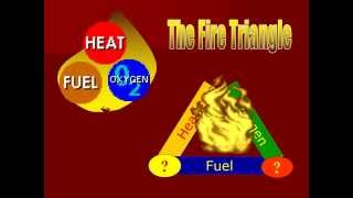 [SHARED] Materi Presentasi - Alat Pemadam Api Ringan (APAR) - Fire Extinguiser