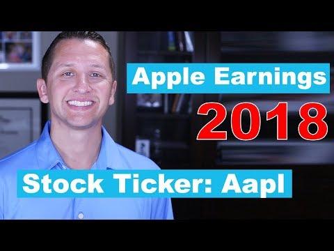 """<span class=""""title"""">Apple Earnings 2018</span>"""