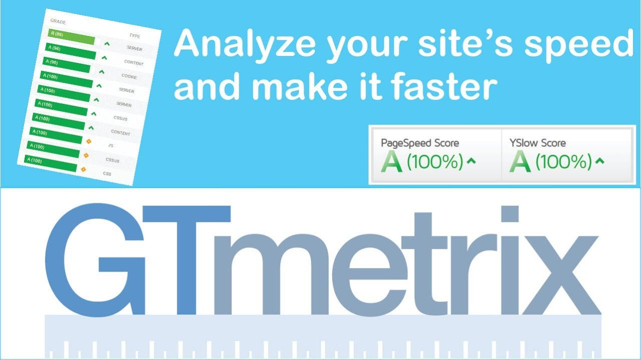 How to Use Gtmetrix Web Page Speed Test Tool