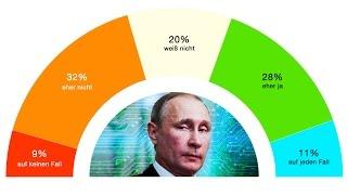 Versucht Russland bzw. die USA unsere Bundestagswahl zu beeinflussen? - J&N fragt die Deutschen