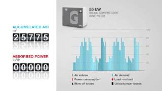 ga vsd energy saving opportunities