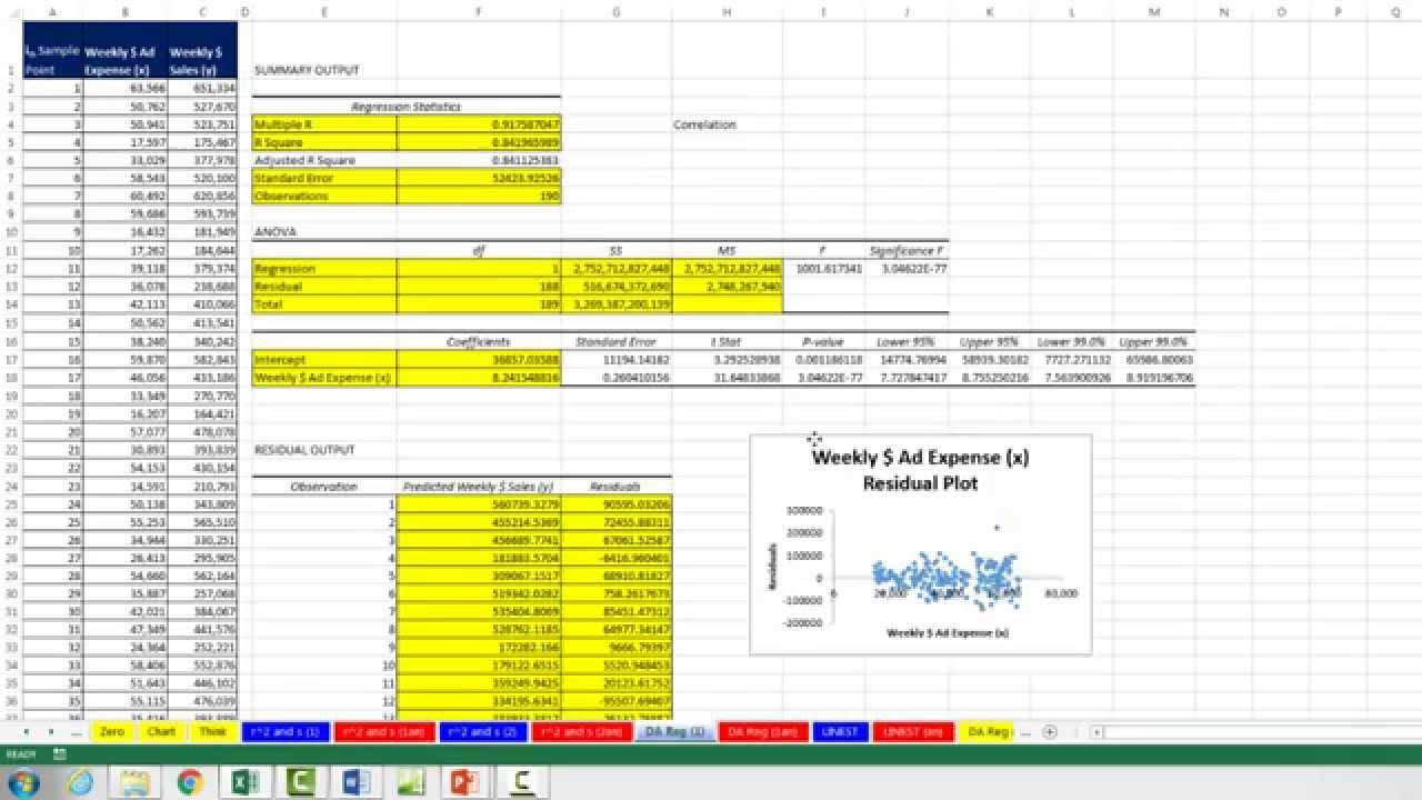 Regression analysis of count data pdf download