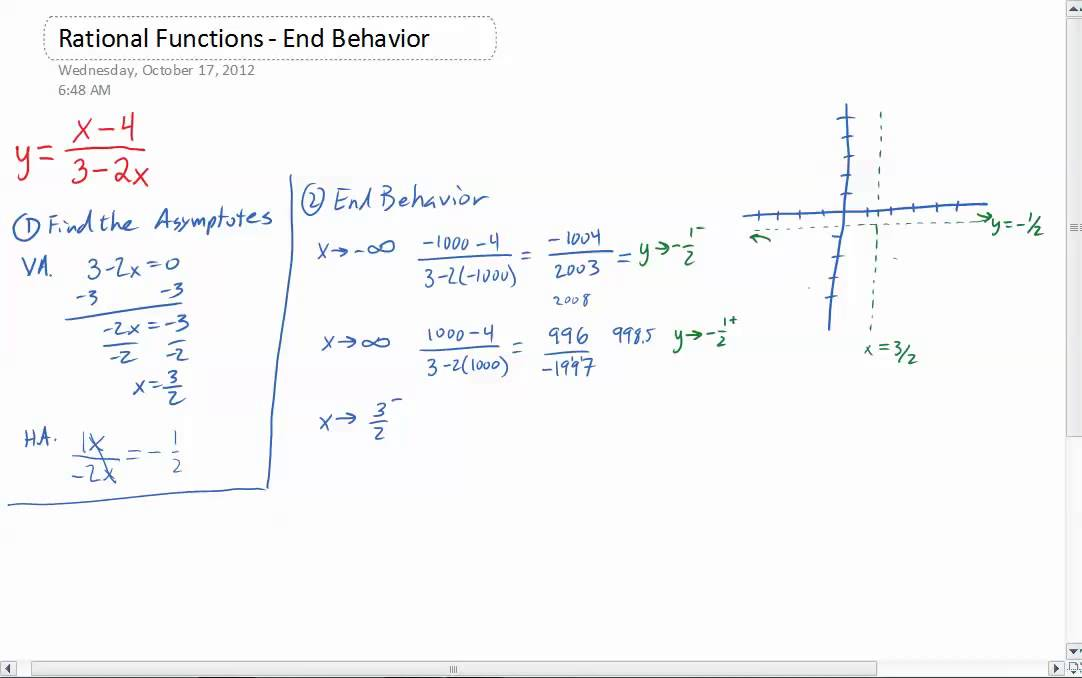Graphing Rational Functions End Behavior YouTube – Rational Functions Worksheet
