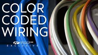 12V Color-Coded Wiring Standard - Keystone RV   Springdale Rv Wiring Diagram      Keystone RV