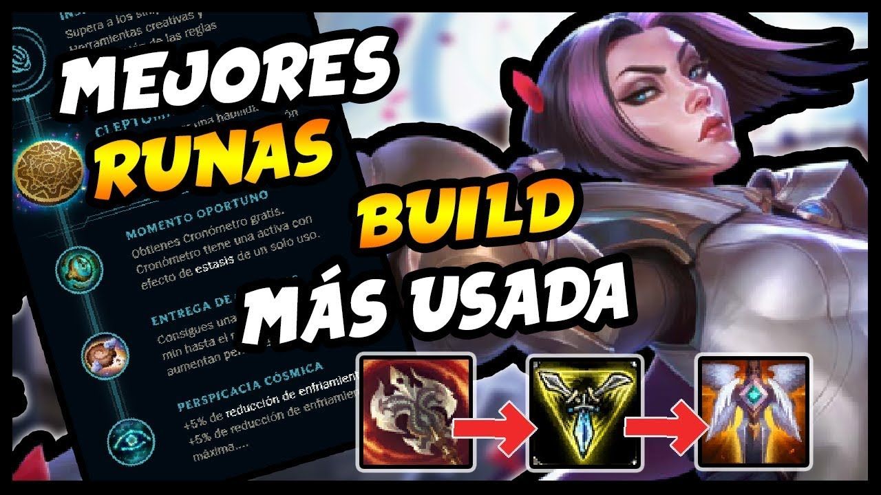 Fiora Top S Build