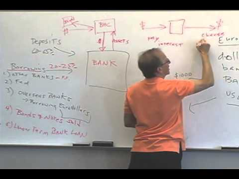 Money and Banking: Lecture 27 - The Business of Banking 3