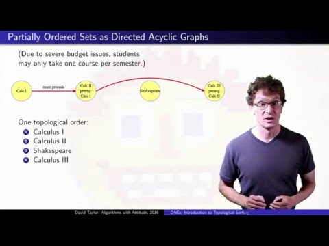 Introduction to Topological Sorting in Directed Acyclic Graphs