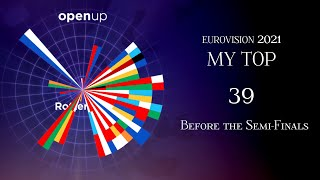 MY TOP 39 - Eurovision Song Contest 2021 (Before the SemiFinals)